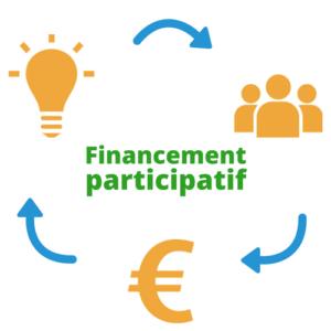financement participatif pachamama